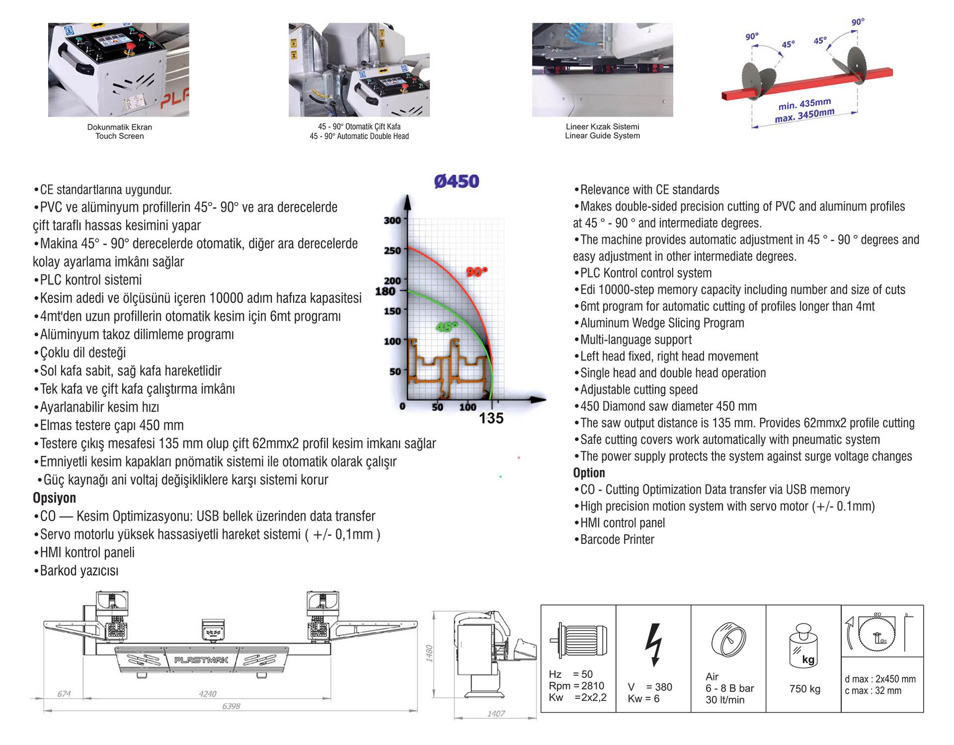 sc400ac